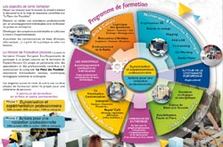 Formation CEER : le programme